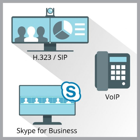 Professionelle Videokonferenz Software Kompatibel Skype for Business